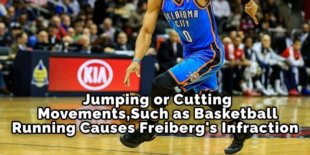 Jumping or Cutting Movements, Such as Basketball Running.